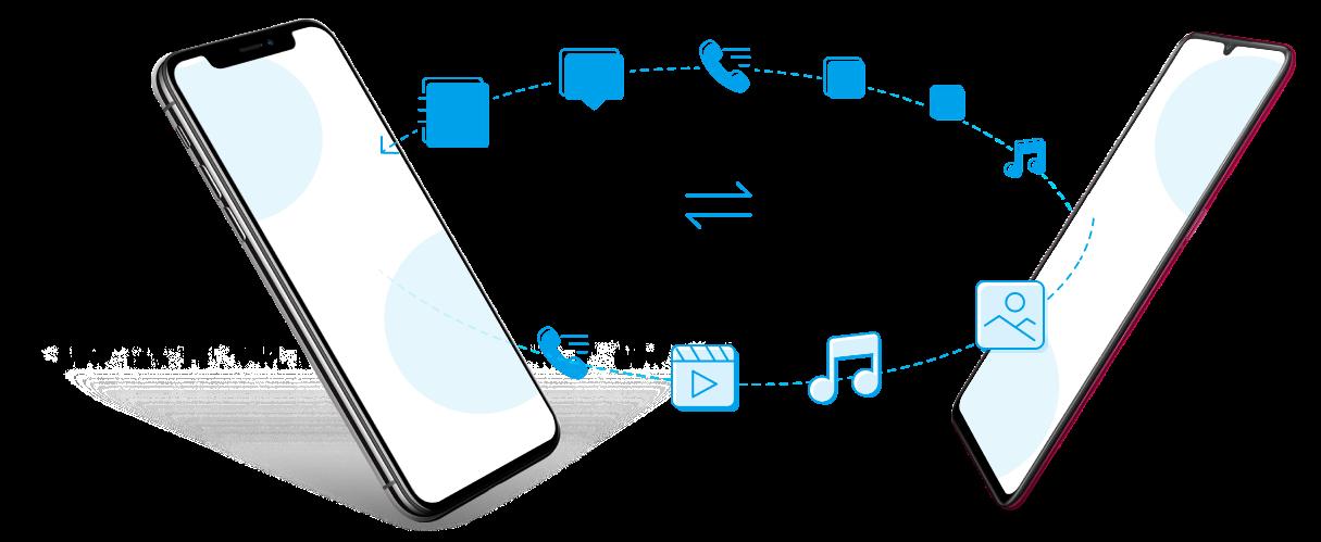 iskysoft phone to phone data transfer