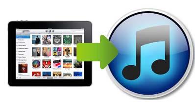 iTunes12のアートワークの追加と削除