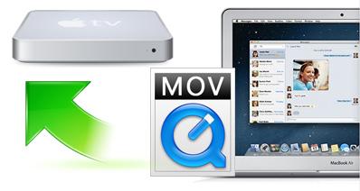 MP4ファイルをApple TVで楽しむために、MacでMP4をApple TV用形式に変換する方法