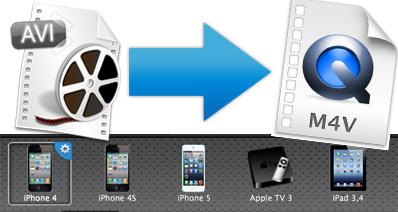 Mac OS X(ライオンを含む)でAVIをM4Vに変換する方法