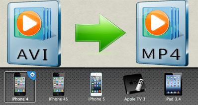 MacでAVIをMP4に変換する方法