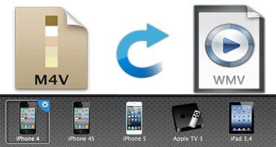 Mac OS XでM4VをWMV動画に変換する方法