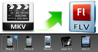 Mac OS X上でMKVからFLVに変換する方法