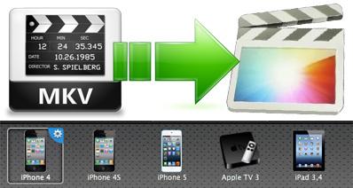 MacでMKVを変換し、iMovieにインポート