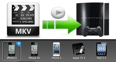 Mac OS X上でMKVをPS3に変換する方法