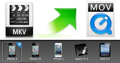 MacでMKVをQuickTime MOVファイルに変換する