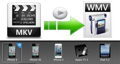 MacOS X・WindowsでMKVからWMVに変換する方法