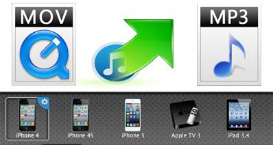 MacでMOVをMP3に変換する方法