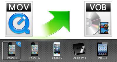 MacでVOBにMOVを変換する方法