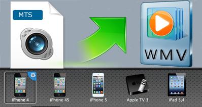 Mac OS XでMTS/M2TSをWMVに変換する方法・小技