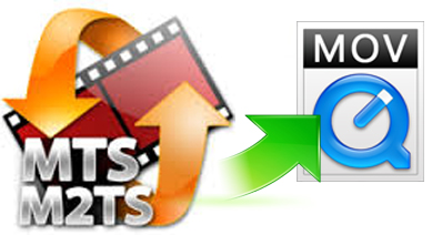 MacでMTSをMOVに変換する方法