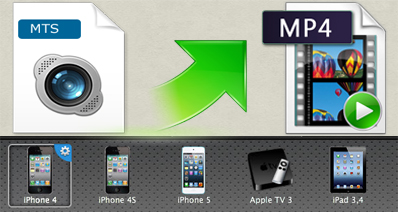 MacでMTS/M2TSファイルをMP4に変換する方法