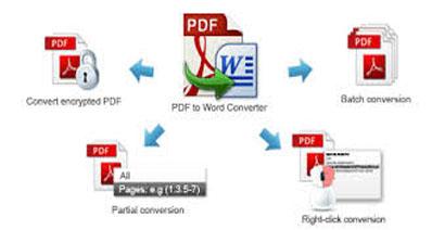 Windows 10/8.1/7でPDFの編集や様々なファイル形式へ変換しましょう