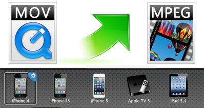 Mac OS XでQuickTime MOVをMPEG/MPGに変換する方法紹介