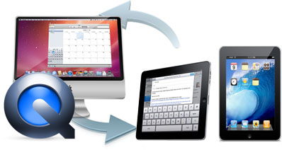 Mac OS XでiPadにQuickTimeファイルを変換する方法