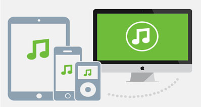 MacでiPodのプレイリストをiTunesに同期
