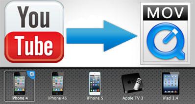 Mac OSXで、YouTube動画をダウンロードしてMOVに変換する方法