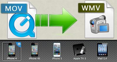 Mac上でQuickTimeにWMVを変換する仕方