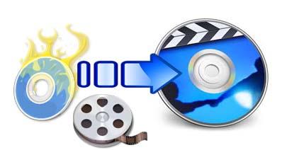 iDVD MP4:iDVDでMP4の動画を焼く