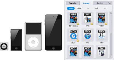 iPodでサポートされるフォーマット