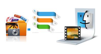 Mac上で写真のスライドショーを作成してDVDに焼く方法