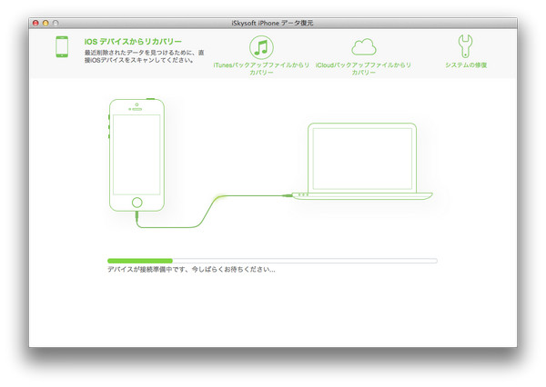 MacでiPhone4Sデータを復元