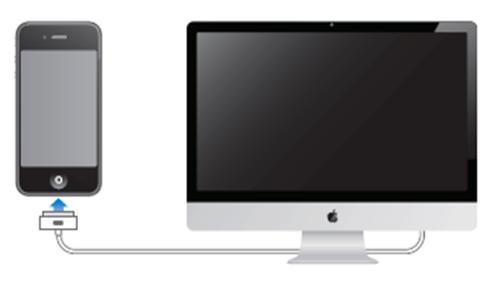 iPhone6/PlusからMacへビデオを転送する方法