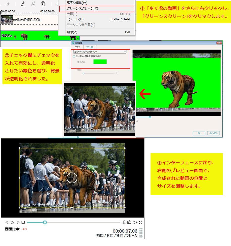 動画をグリーンスクリーン処理し、合成