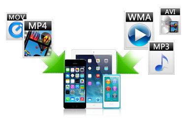 iデバイスのためのファイル変換