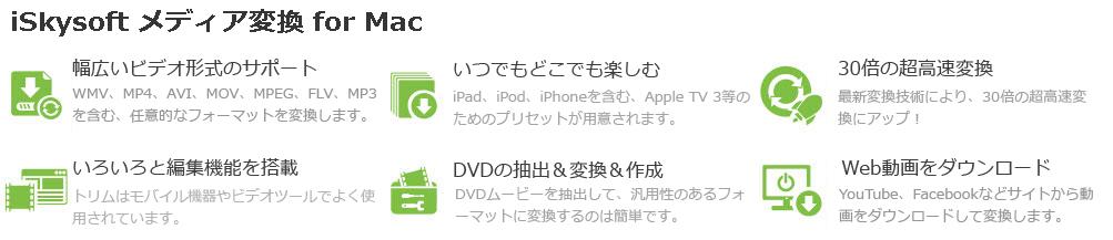 iSkysoftメディア変換 for Mac