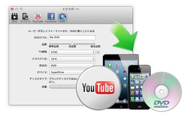 YouTubeにアップロードまたはDVDに作成