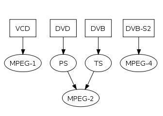 mpeg converter mac