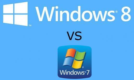 Windows 10無償ダウンロードに必要なもの